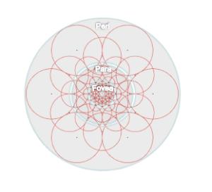 FREAK descriptor - sampling pattern
