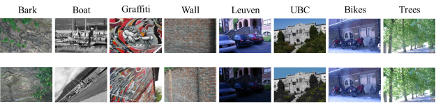 Example images from each set of the Mikolajczyk benchmark