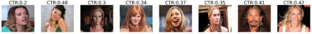 "Images returned by our system for the query ""30 Richest Actresses in America"" along with their predicted CTR. Notice this is the same title we discussed earlier when comparing our approach with the naive solution. Here we also show the predicted CTR. We assume our model mistook Steven Tyler's for a female actress due to his long hair…"